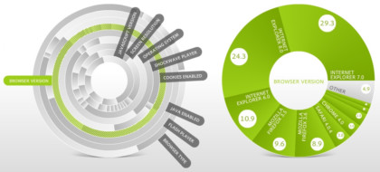 CS5 NetAverages (click to zoom)