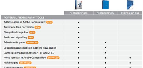 Compare Adobe Photoshop CS5 vs. CS4 vs. CS3