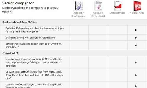 See the Acrobat X Pro upgrade version comparison chart