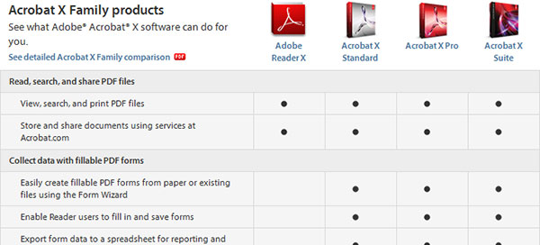 Complete Adobe Acrobat X Family Comparison