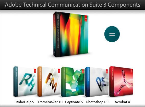 Get Technical Communication Suite (TCS) 3 Now