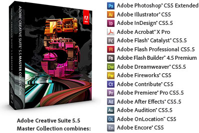What's in Adobe CS5.5 (Master Collection)