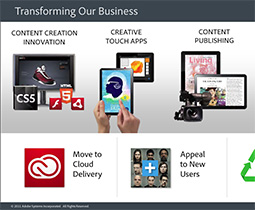 Learn more about Adobe's business direction