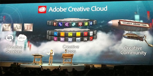 Adobe Creative Cloud Overview - Learn More Details
