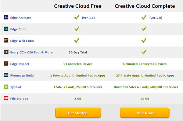 Compare the Creative Cloud Free vs. Paid Version