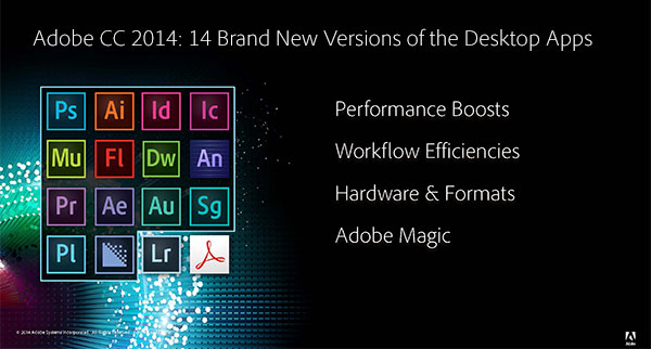 Adobe CC 2014 Direct Download Links: Creative Cloud 2014 Release