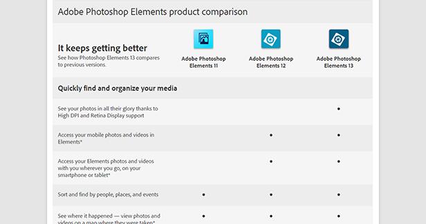 adobe photoshop cc shortcut keys pdf free download