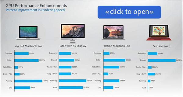 Compare Lightroom 6/CC Performance Benchmarks vs. LR5