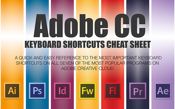 The 14 Must-Have Adobe CC Keyboard Shortcut Cheat Sheets