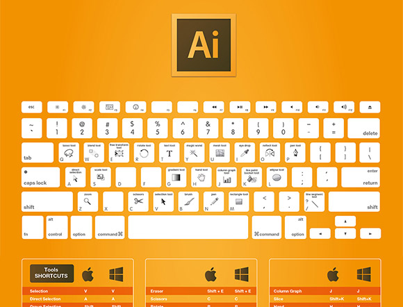 Download the Ultimate Illustrator Keyboard Shortcut Cheat Sheet