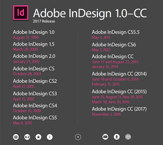 Download the Adobe InDesign New Features Guide