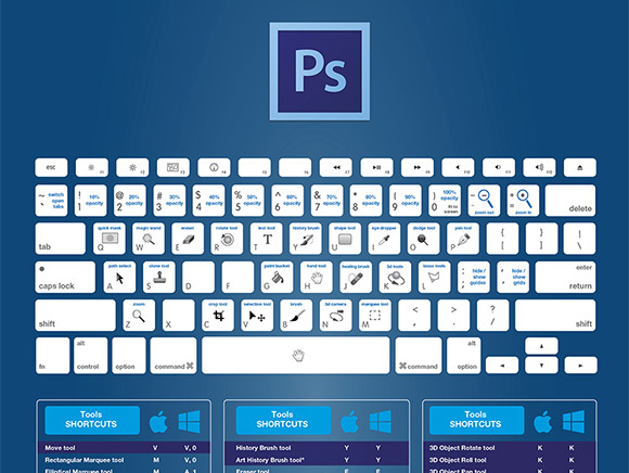 Free! Download the Must-Have Photoshop CC Keyboard Shortcut Cheatsheet Now