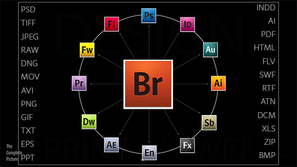It's True: Adobe Bridge CC Is Completely Free for Everyone, for Life