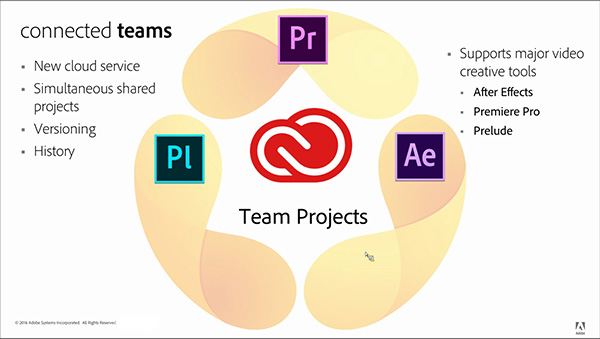 How Does Adobe CC Team Projects Work?