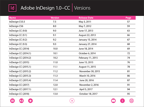 Download the Adobe InDesign New Features Guidebook