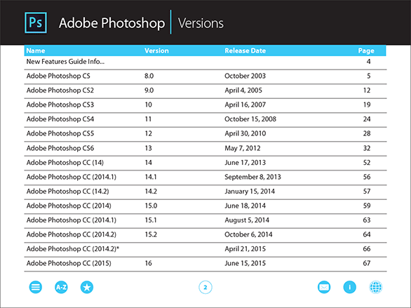 Download the Adobe Photoshop New Features Guidebook