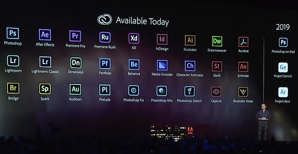 What's the Difference Between Adobe CC 2019 vs  Older