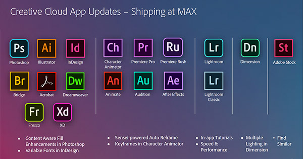 What Are the Differences Between Adobe CC 2020 vs. Older Versions — What's New?