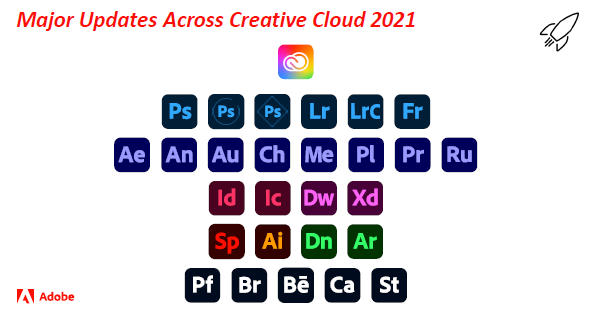 What Are the Differences Between Creative Cloud 2021 vs. Older Versions — What's New?