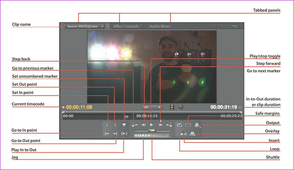 How to Use Premiere Pro? Download the Free Quick Start Guides